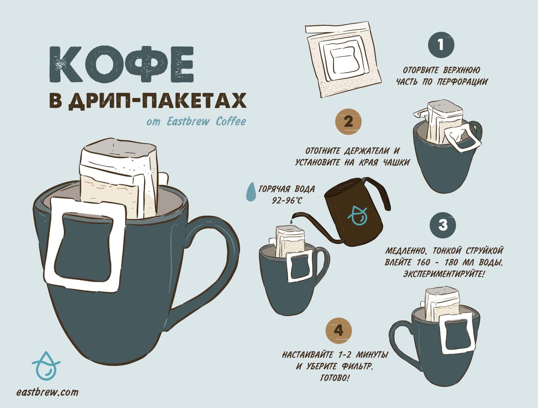 Как заваривать кофе в дрип-пакетах