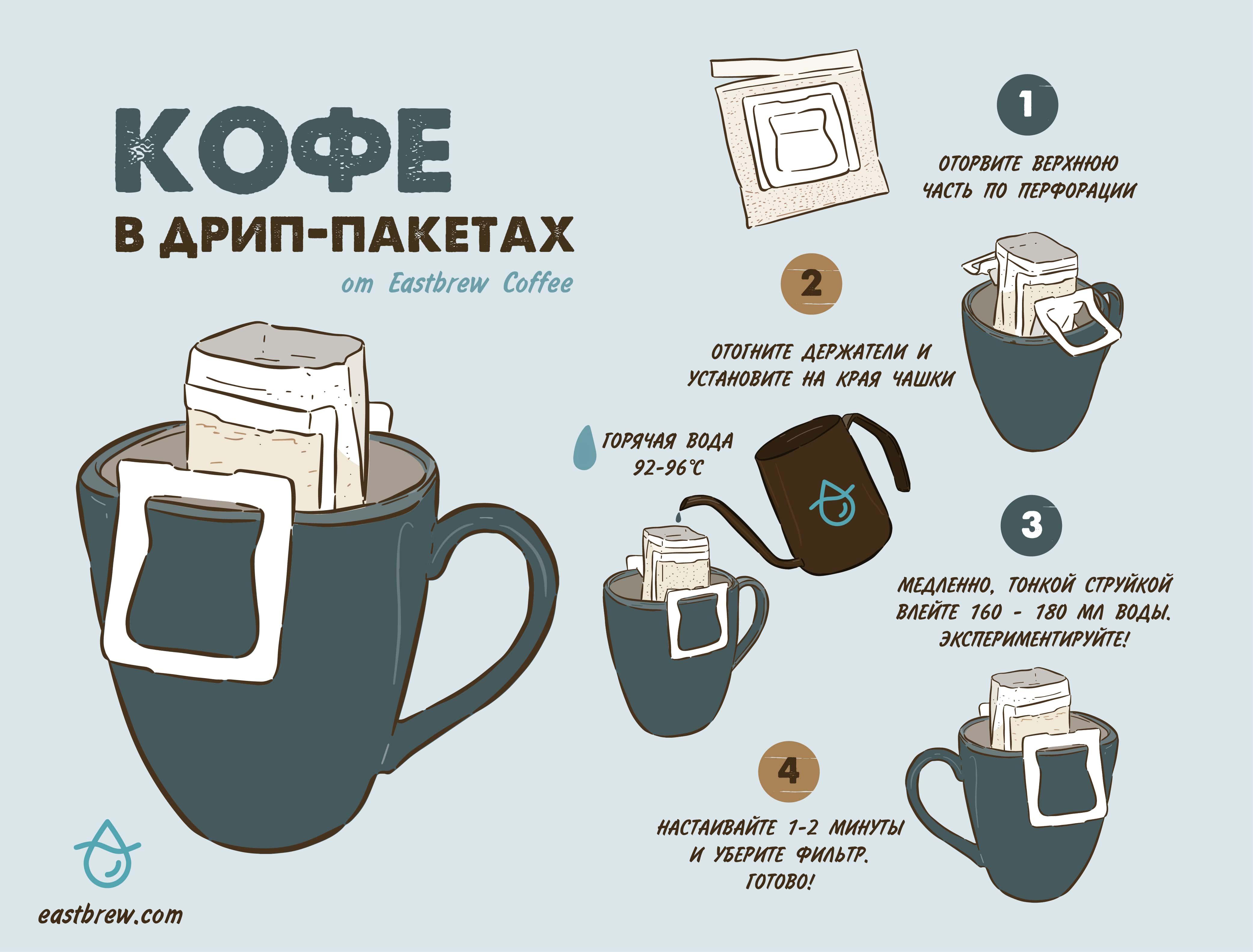 Как заварить кофе в дрип-пакете